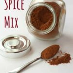 Mexican-Chocolate-Spice-Mix-3-title.jpg